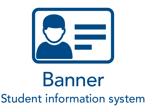 Banner login information - Georgian College