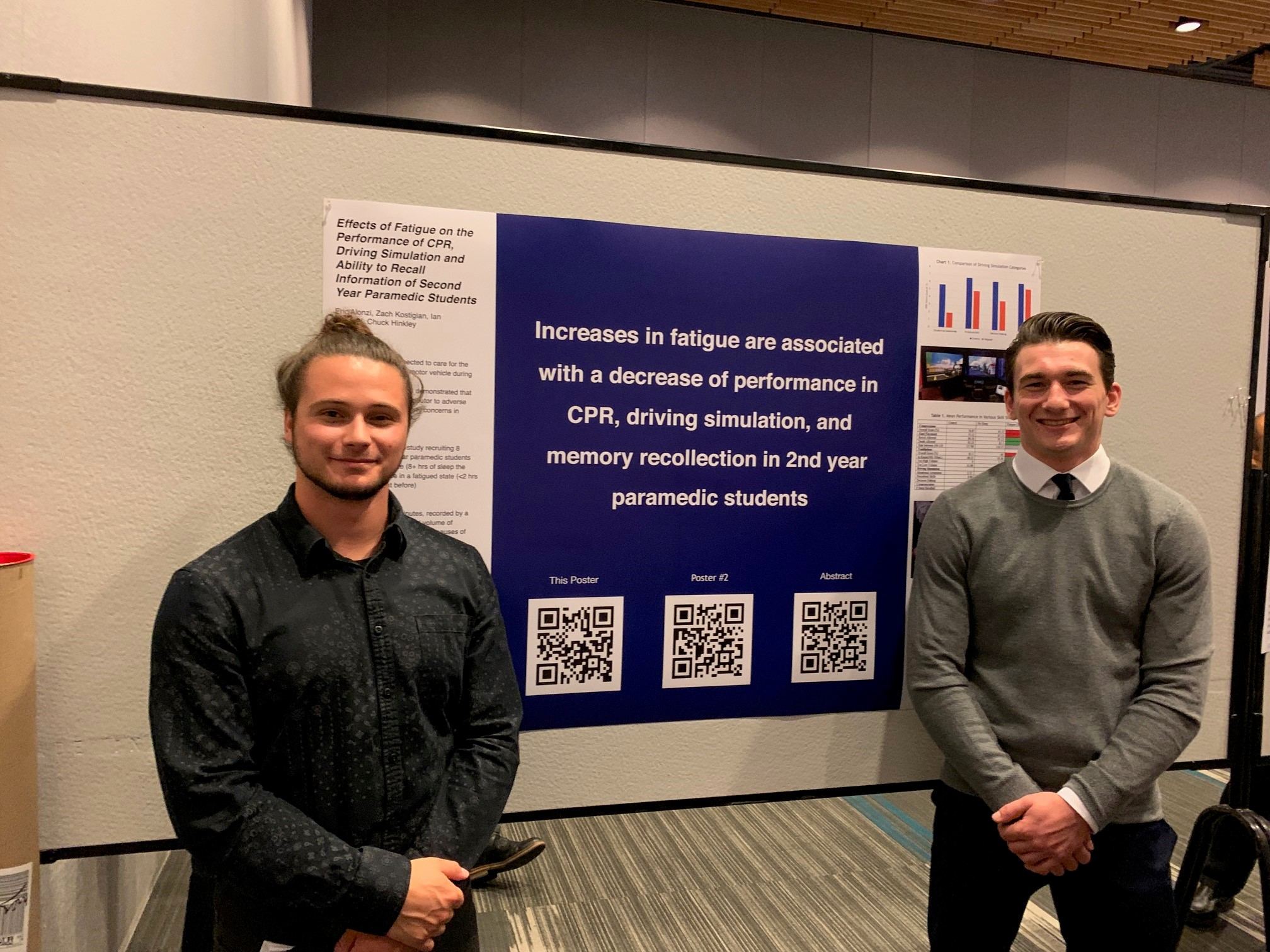 Paramedic research at Georgian well represented at Canada's largest paramedic conference